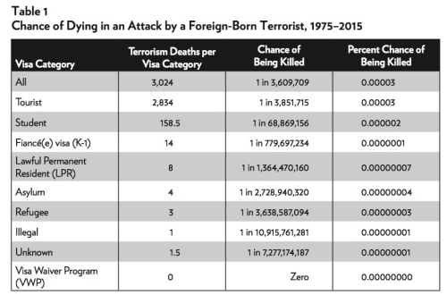 terrorists-chart